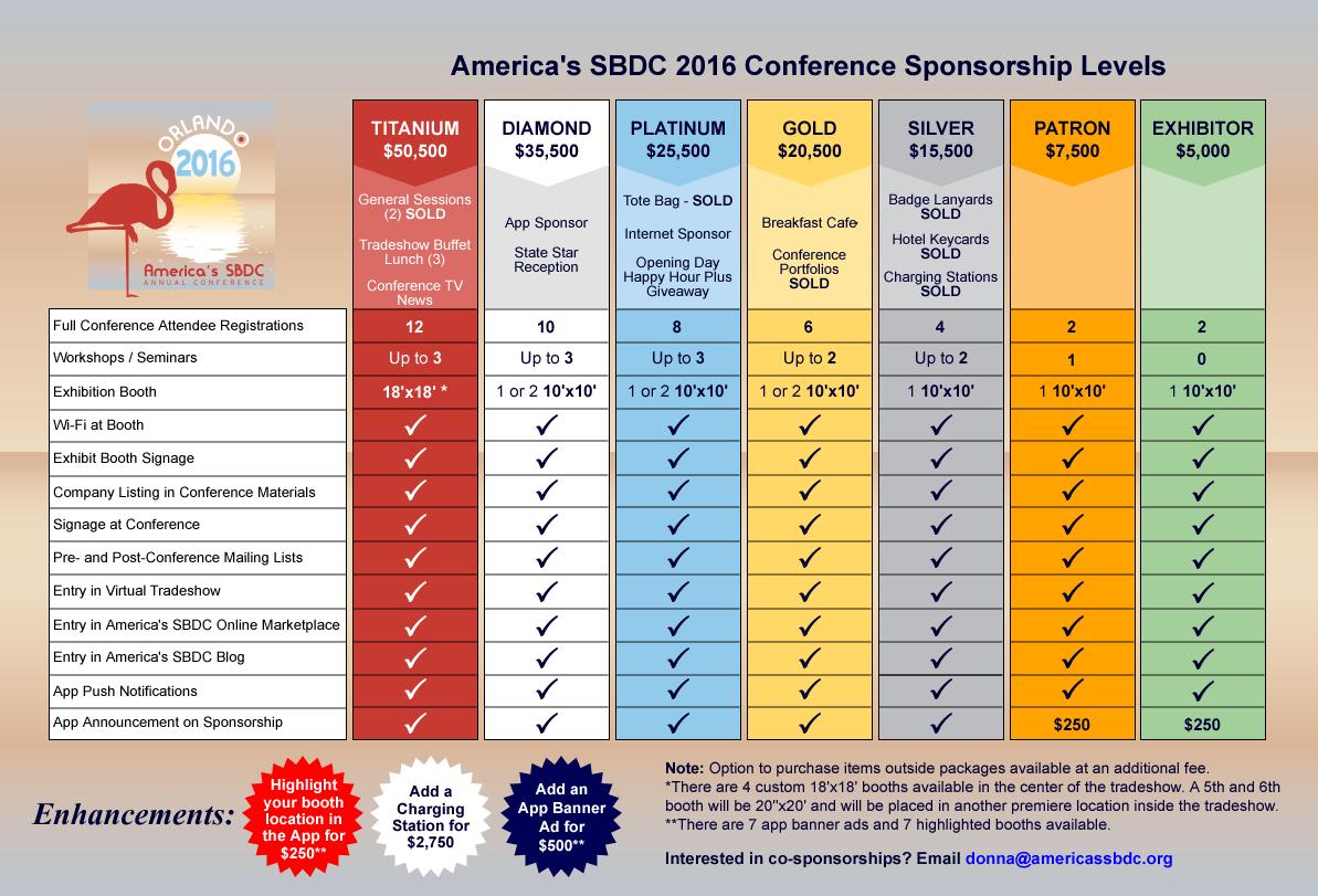 Sponsorship-Chart-large-2016-06-28