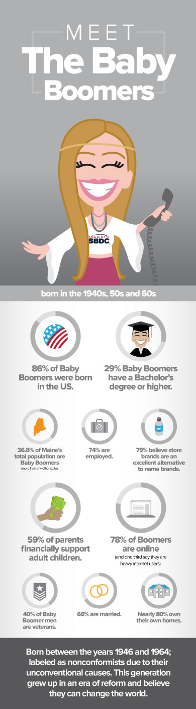 The Baby Boomers