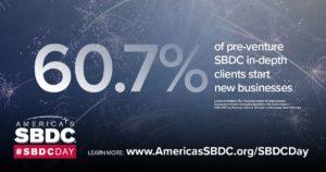SBDC Day 2019